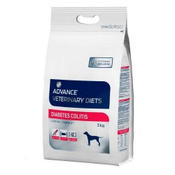 Advance Diabetes Colitis Perro